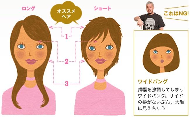 HPB丸顔